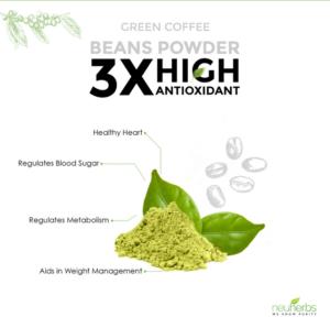 Green coffee beans powder
